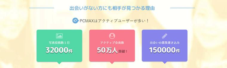 PCMAXにはどんなタイプの女性が登録している?